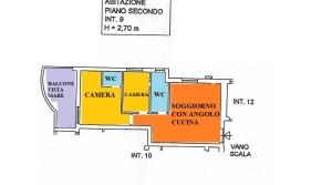 Planimetria annuncio